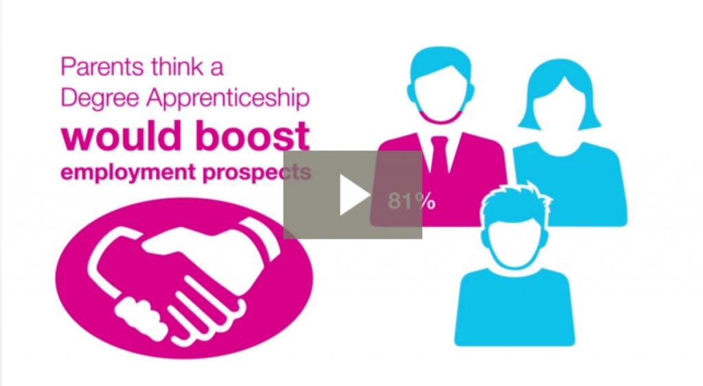 CMI Parents & Apprenticeships