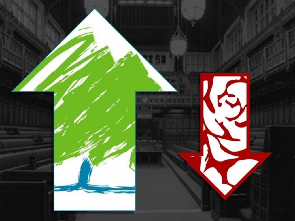 Conservative gain: Cameron on track for majority